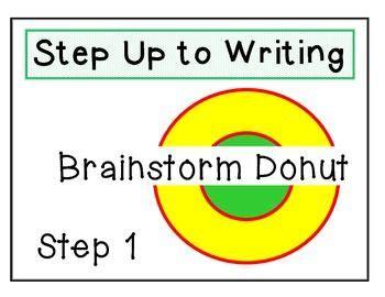 How to organize a university essay